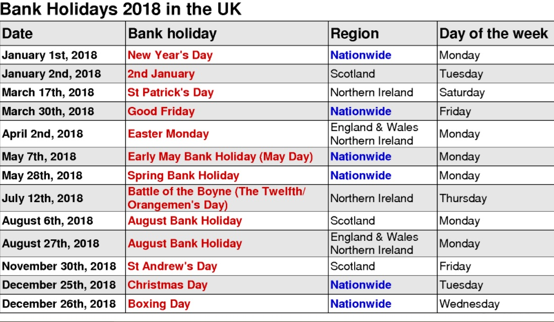 Bank Holidays 2018 In the UK