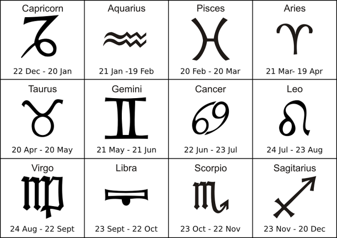 Birth Sign Zodiac Symbol