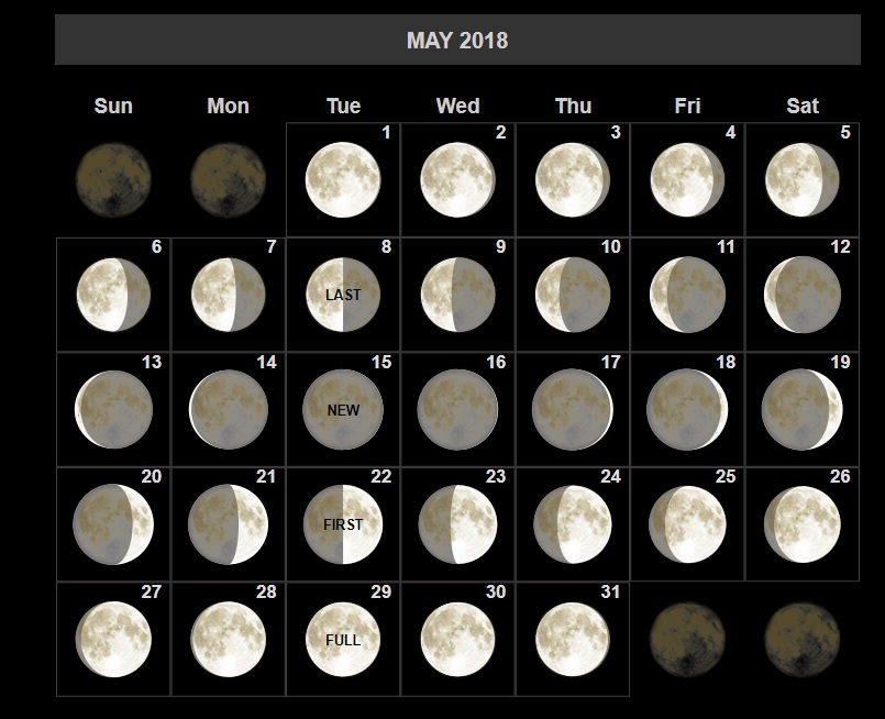 Calendar May 2018 Moon Phases