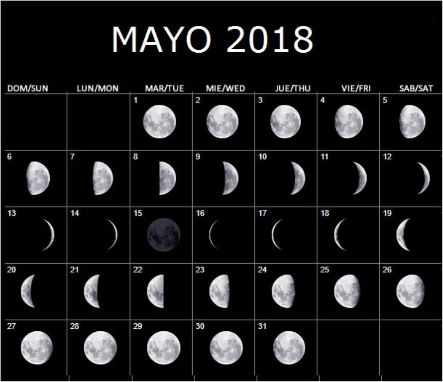 Calendario Lunar Mayo 2018