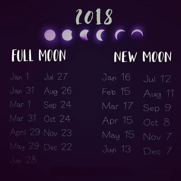 Excel Format 2018 May Moon Calendar