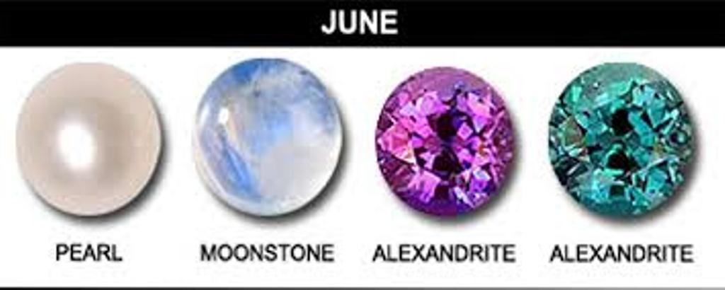 June 2018 Birthstone