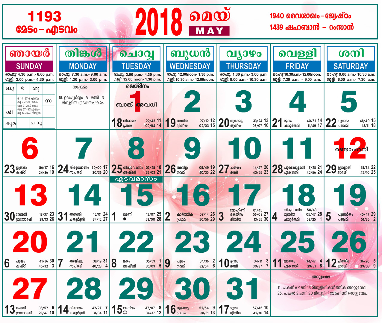 Malayalam Calendar May 2018