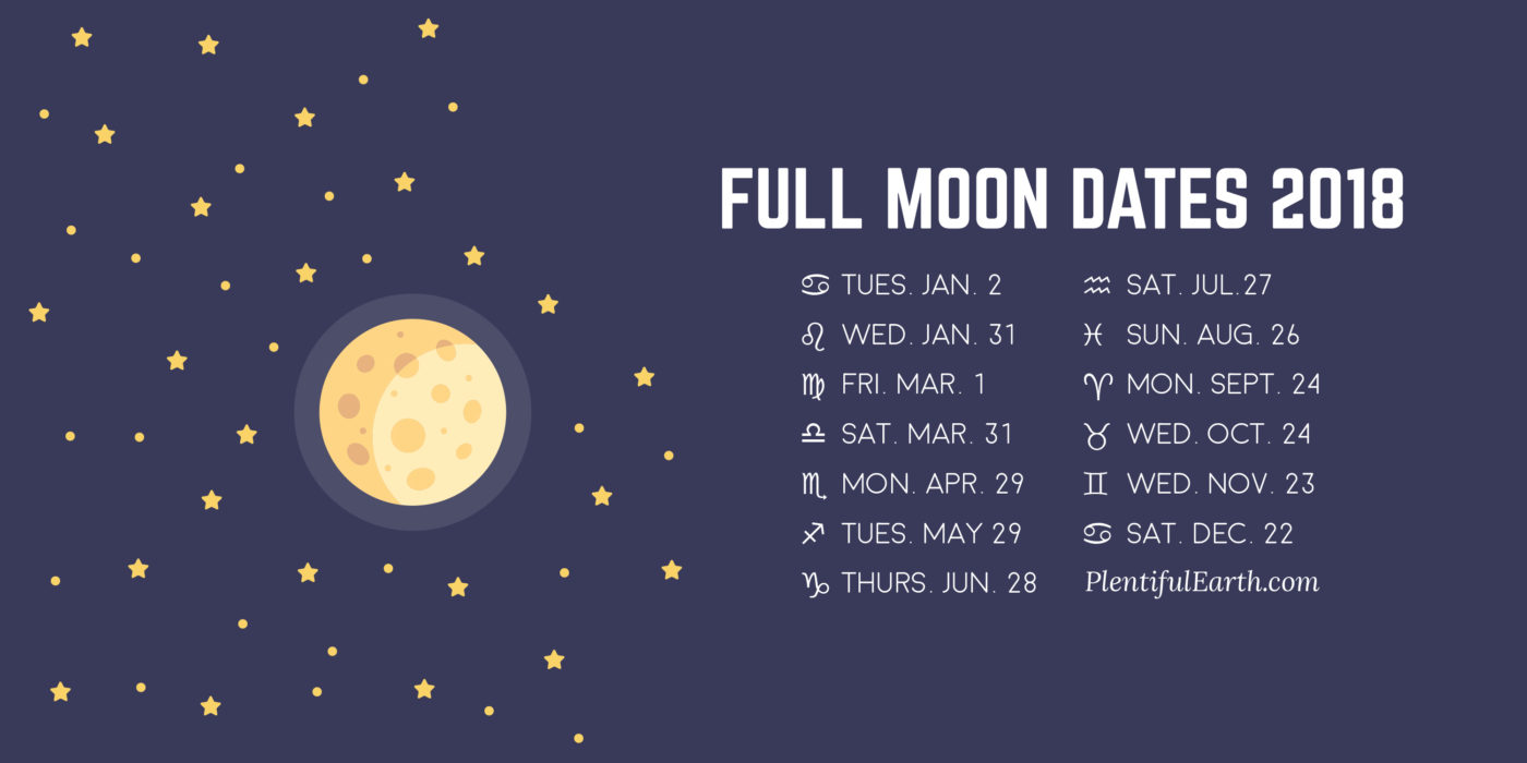 May 2018 Moon Phases Calendar With Dates