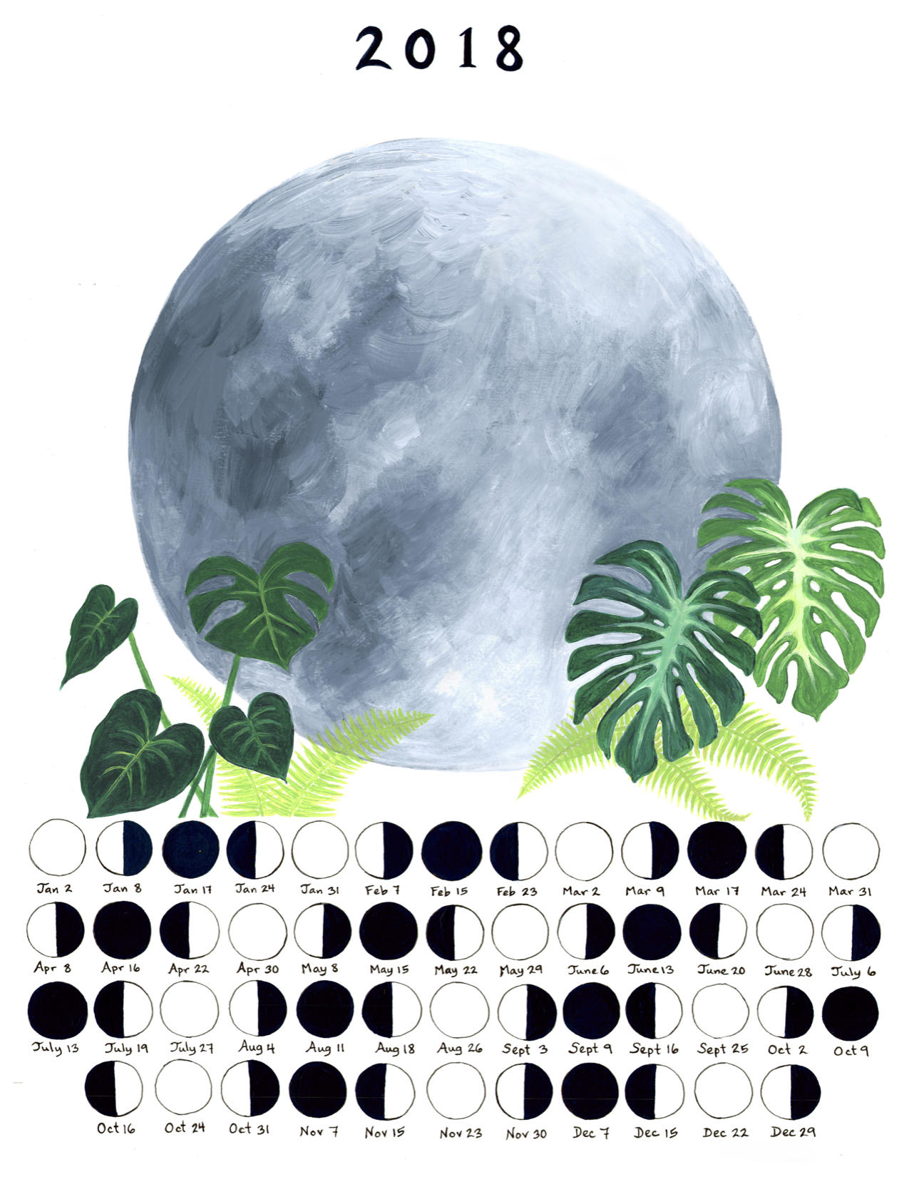 May Moon Phase 2018 Calendar Lunar Template