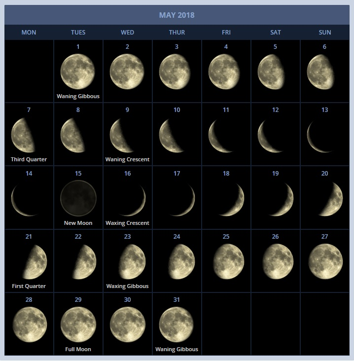 Moon Phases Calendar – May 2018
