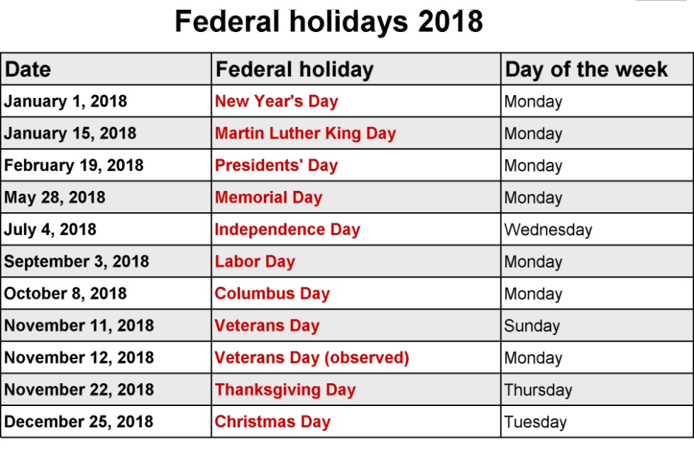 Printable 2018 Calendar With Federal Holiday