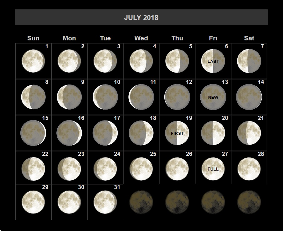 Free July 2018 Moon Phases Calendar