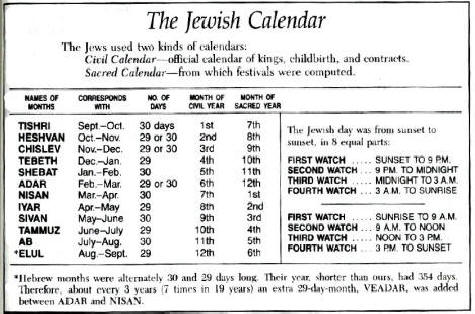 Jewish Calendar 2018 Holidays and Festivals June Month
