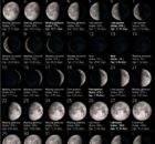 July 2018 Moon Phases Calendar