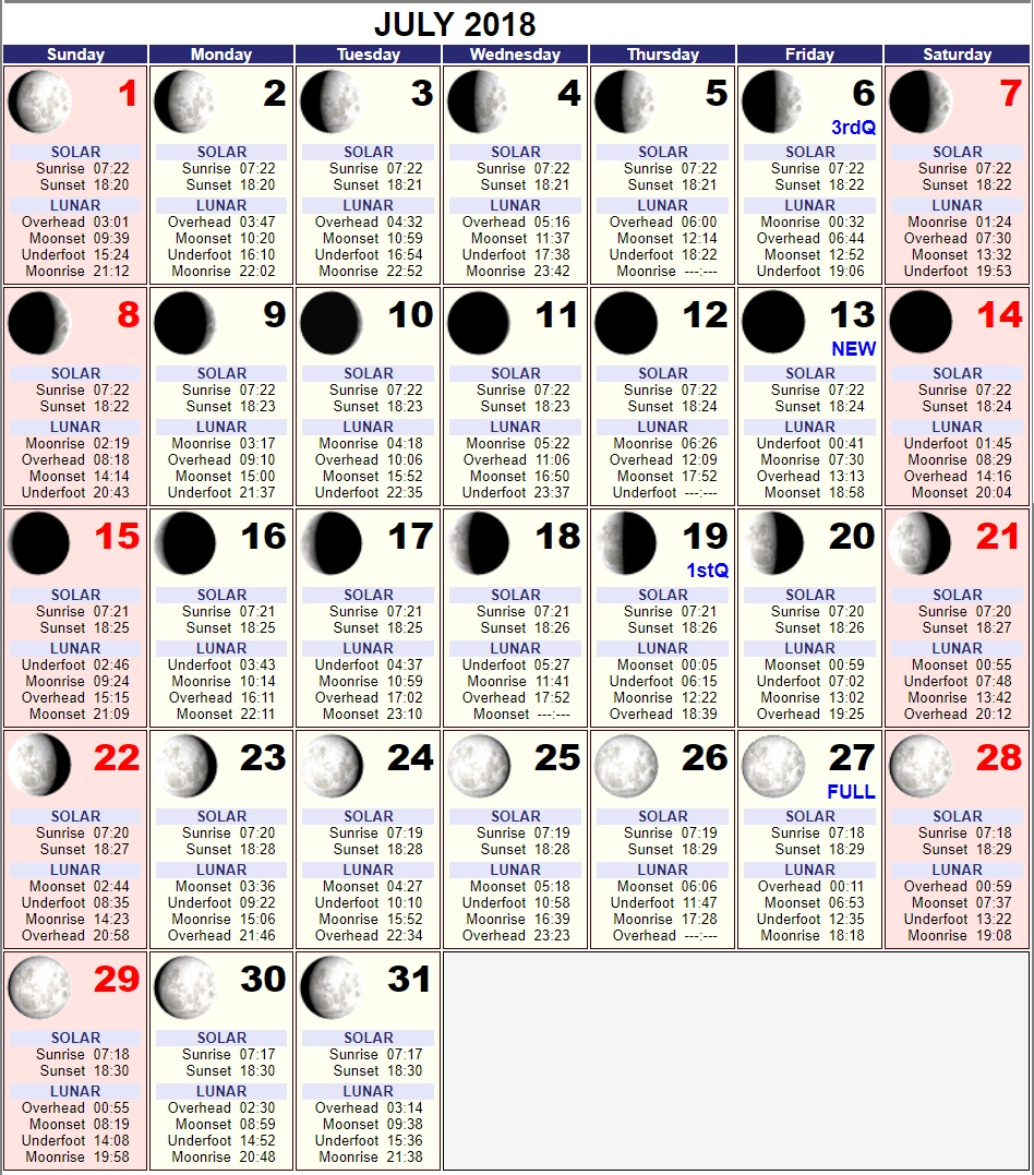 July 2018 Moon Phases Calendar Download