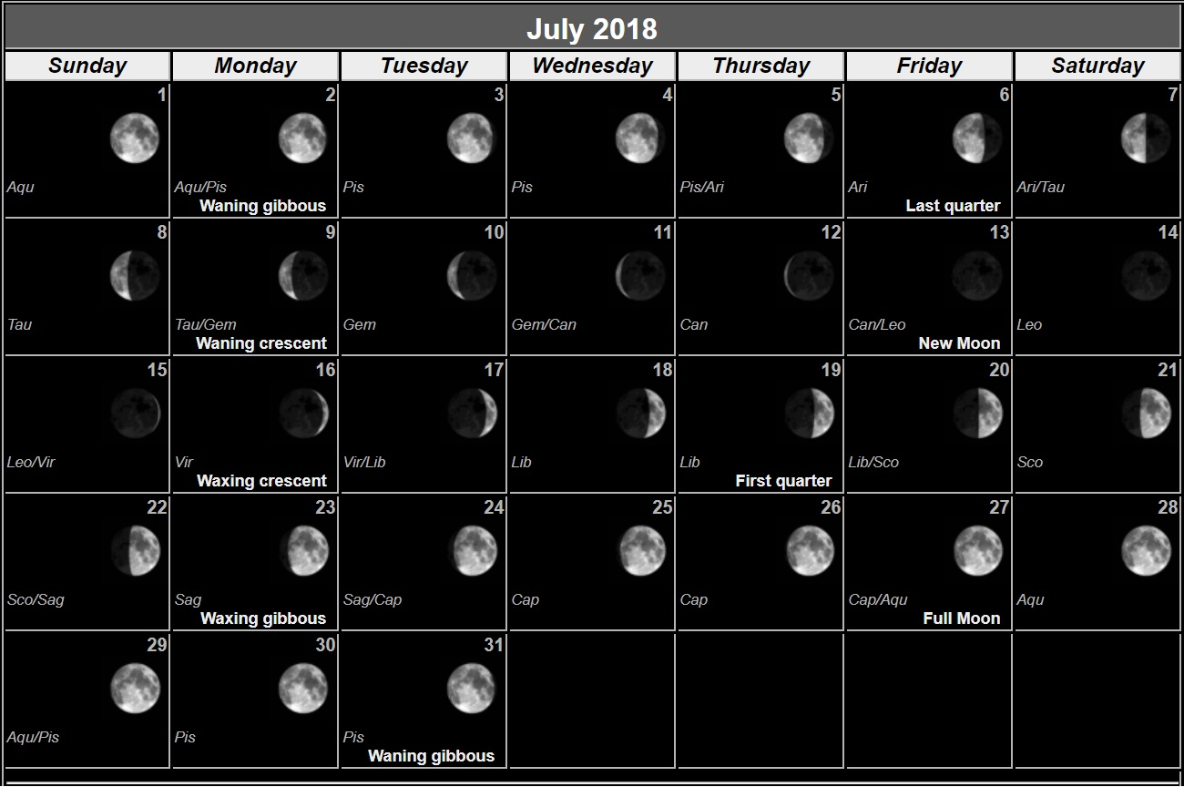 July 2018 Moon Phases Calendar Planner