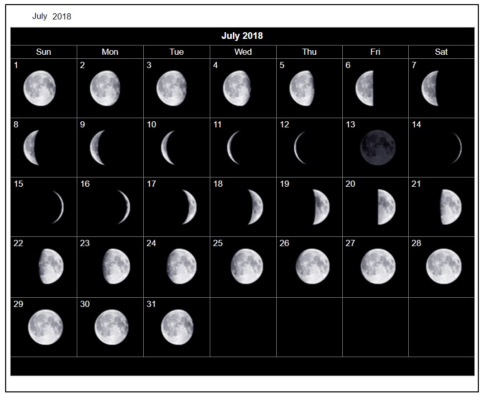 July 2018 Moon Phases Calendar Template
