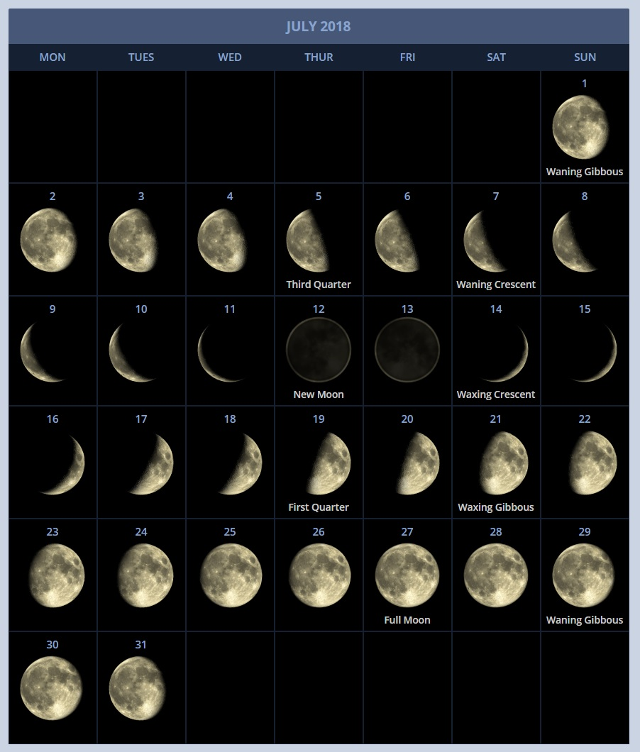 July 2018 Moon Phases Lunar Calendar