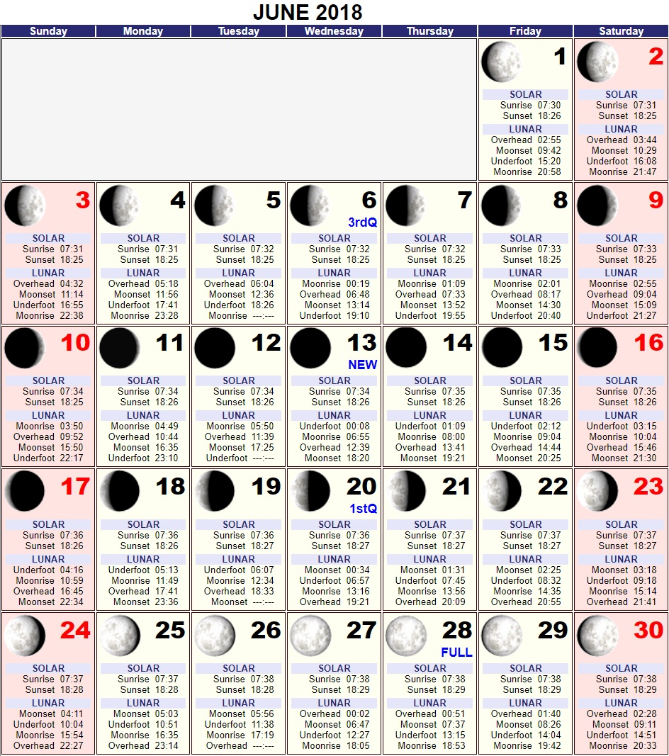 June 2018 Moon Phases Calendar Planner