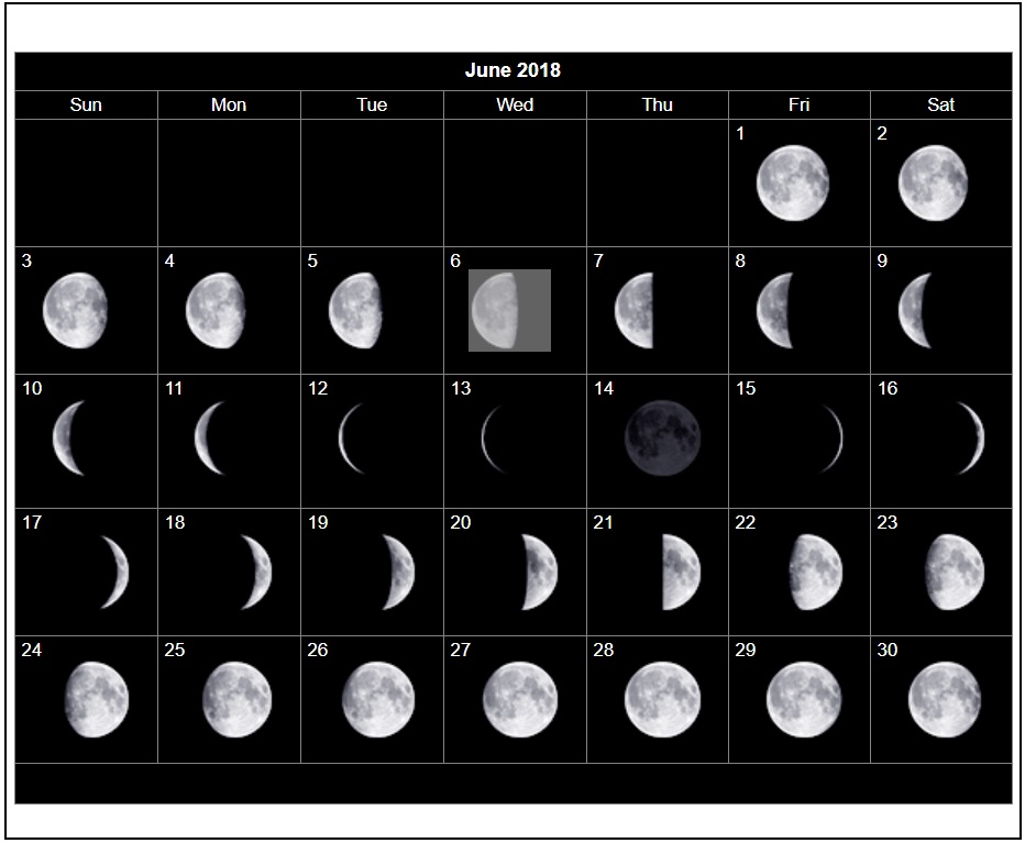 June 2018 Moon Phases Calendar Templates