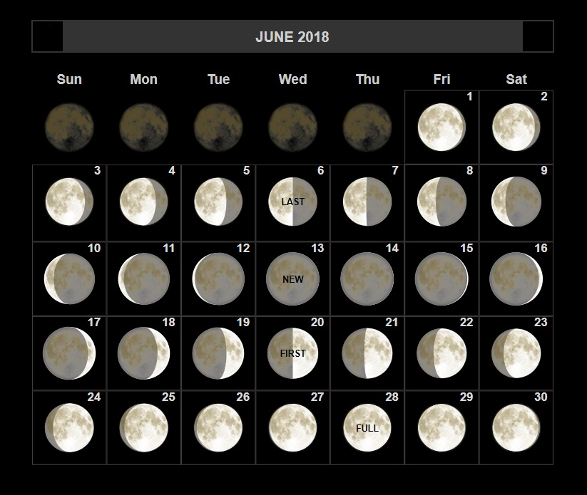 June 2018 Moon Phases Calendar