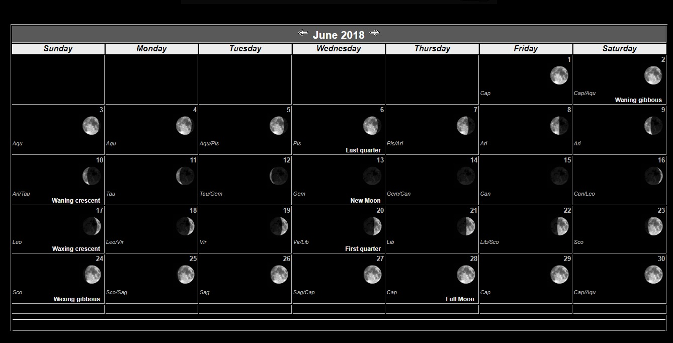 June 2018 Moon Phases Monthly Calendar