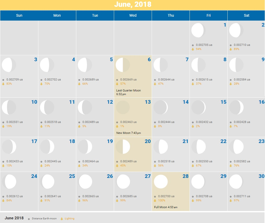 June 2018 Moon Phases lunar Calendar