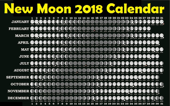 June Moon Phase 2018
