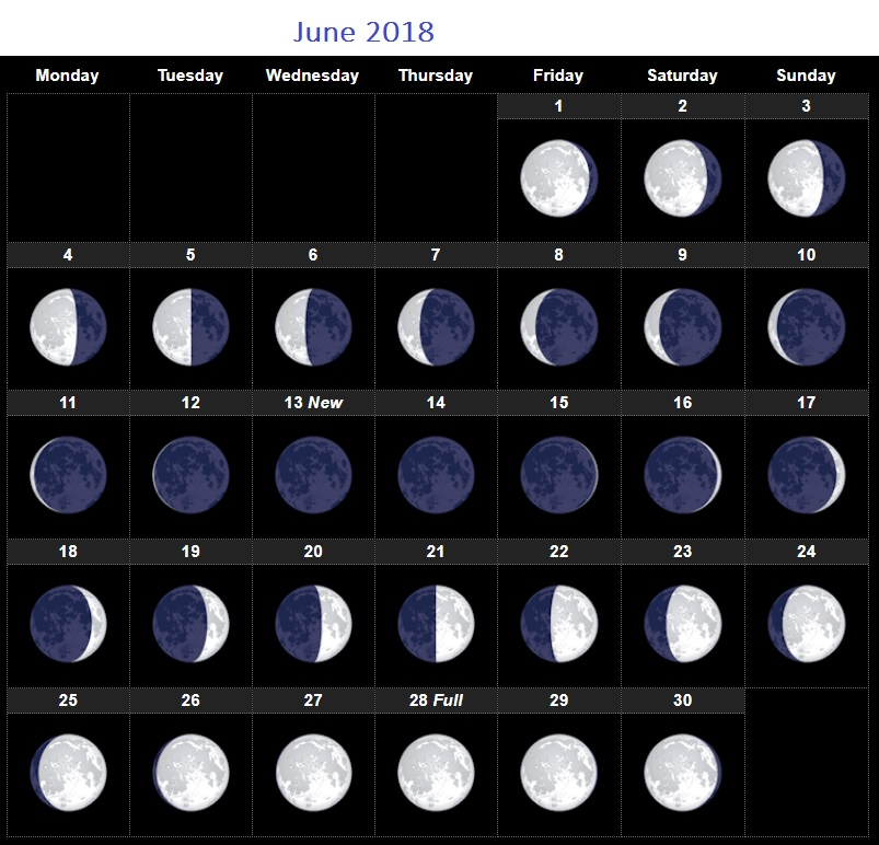 Printable June 2018 Moon Phases Calendar