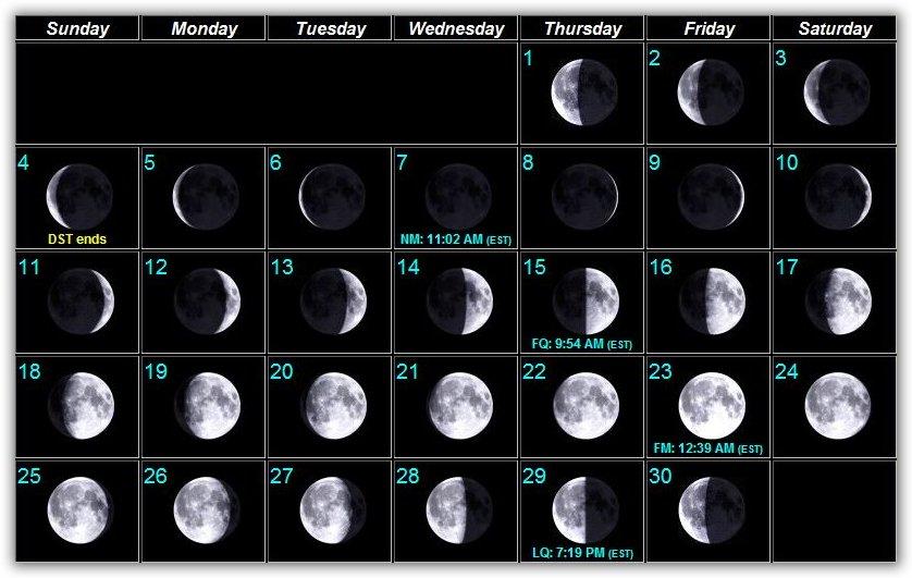 August 2018 Moon Phases Calendar