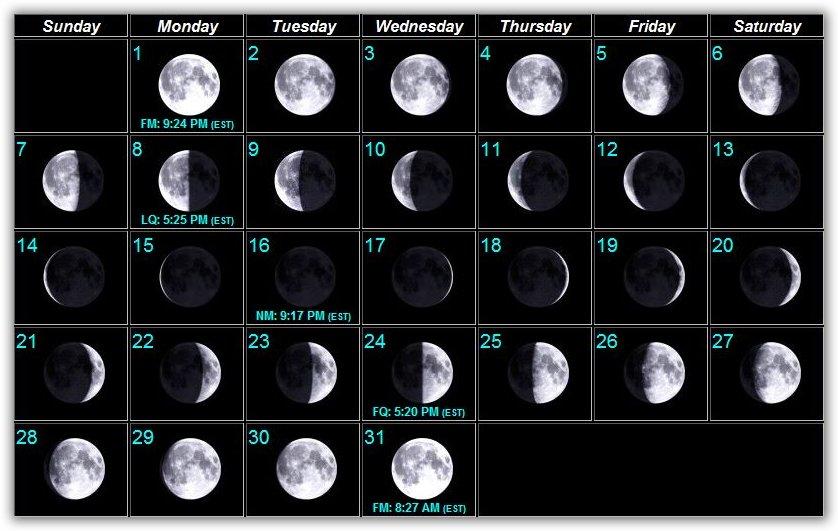August Calendar 2018 Moon Phases