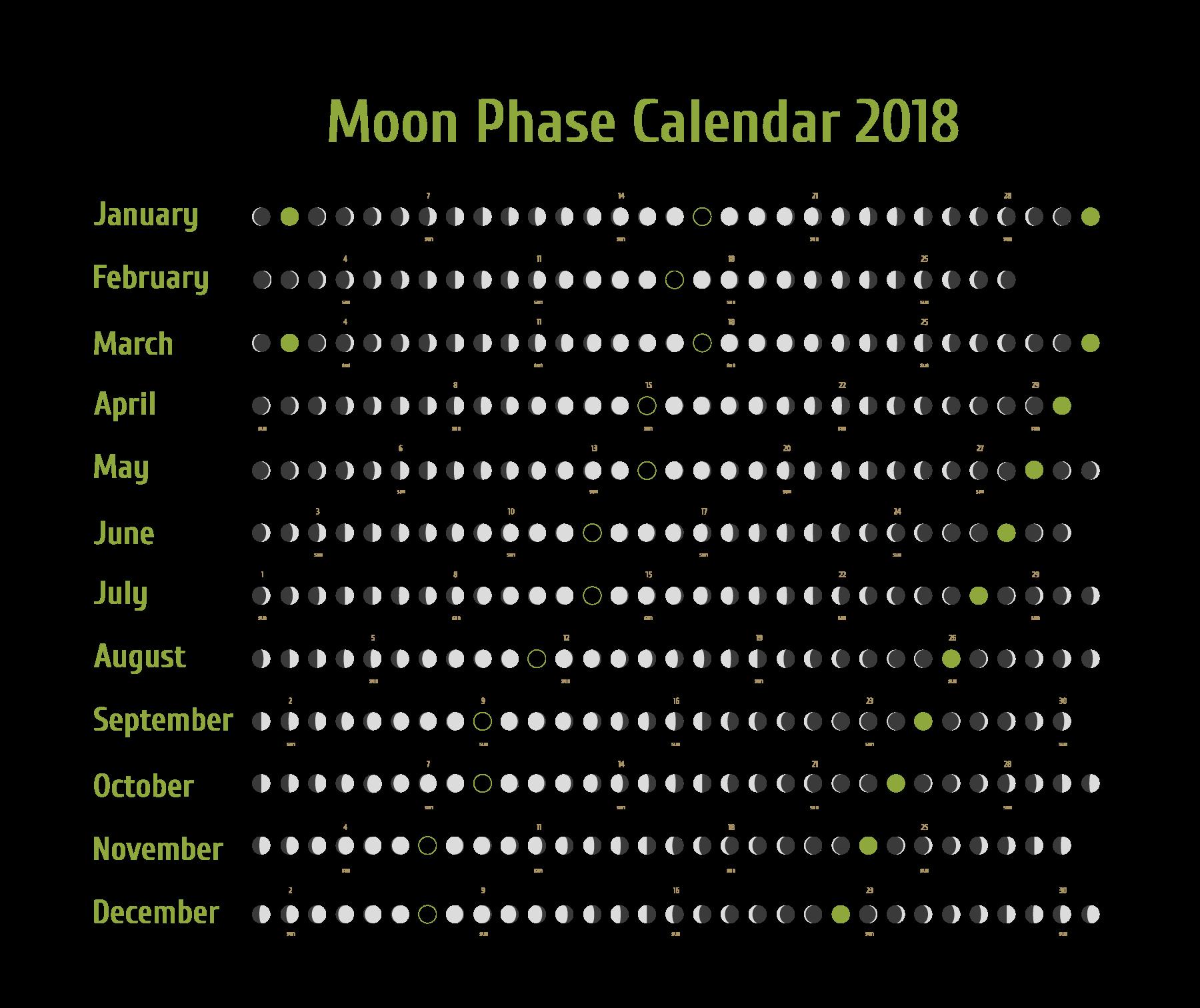 Moon Phase Calendar 2018