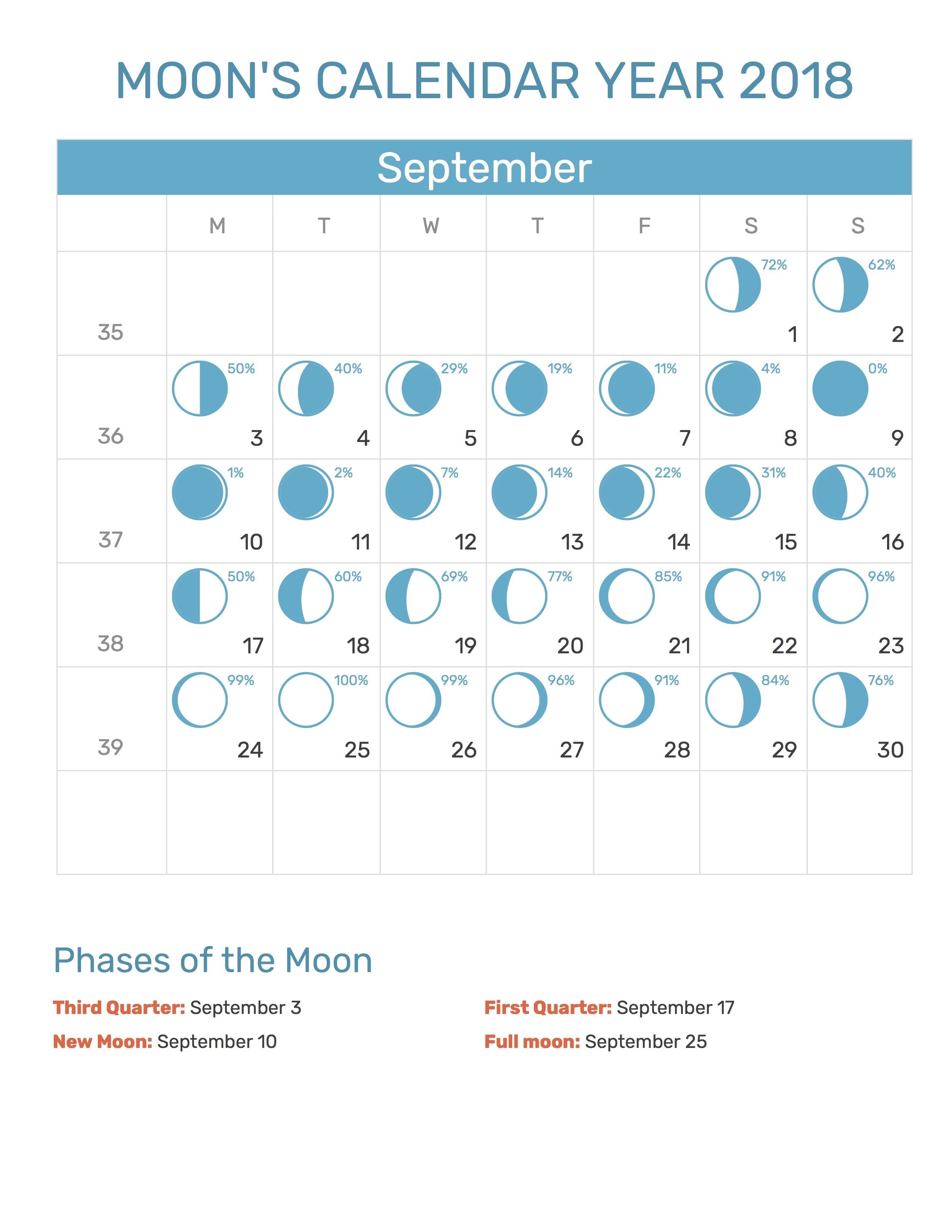 September 2018 Moon Calendar