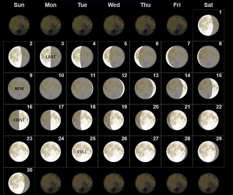 September 2018 Moon Phases Calendar
