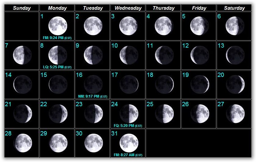 September 2018 Moon Phases