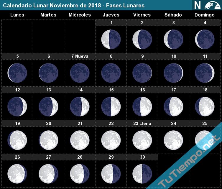 Calendario Lunar Noviembre 2018
