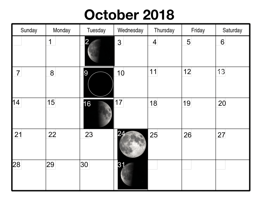 October 2018 Moon Phases Calendar