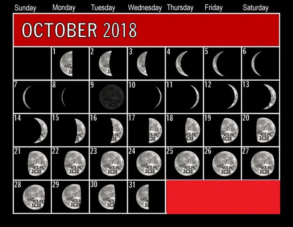 October 2018 Moon Phases