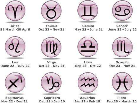 October Zodiac Sign