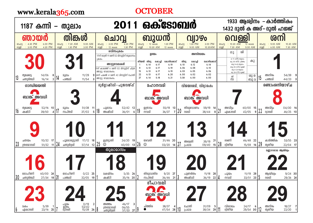 Matrabhumi Calendar October 2018 Malayalam
