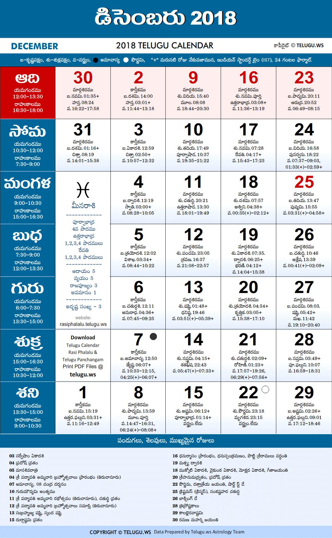 Telugu Calendar December 2018