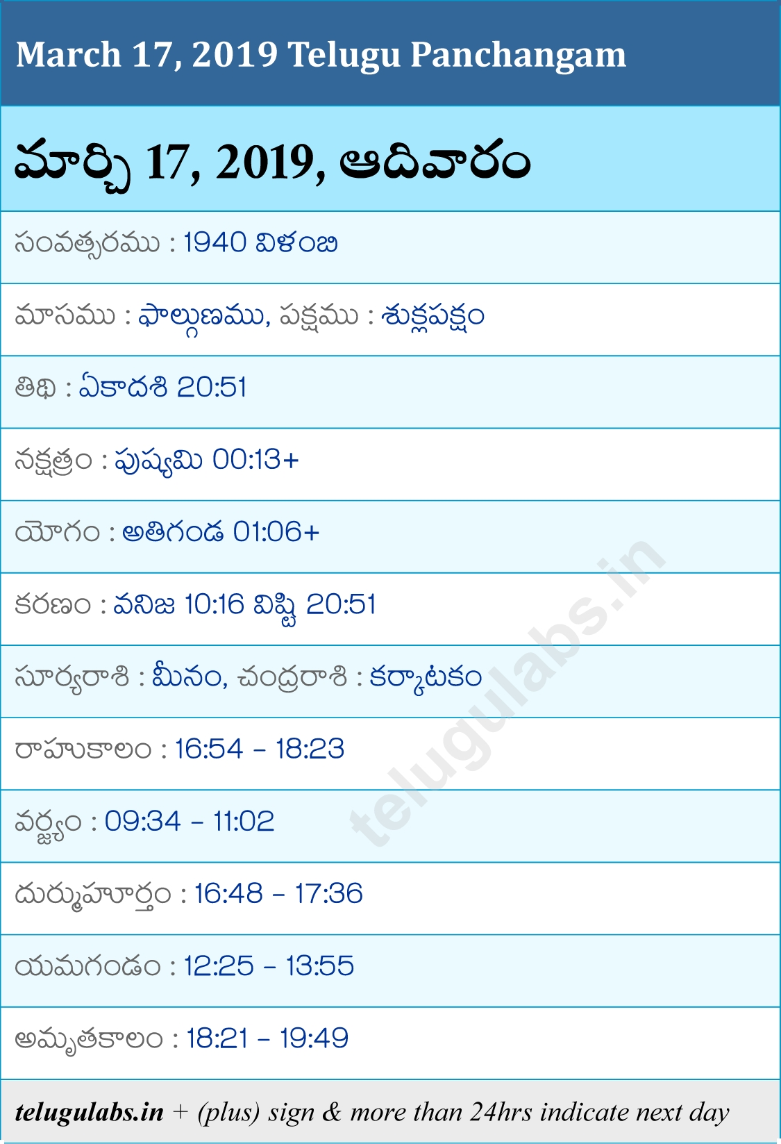 March 2019 Calendar Telugu Panchang