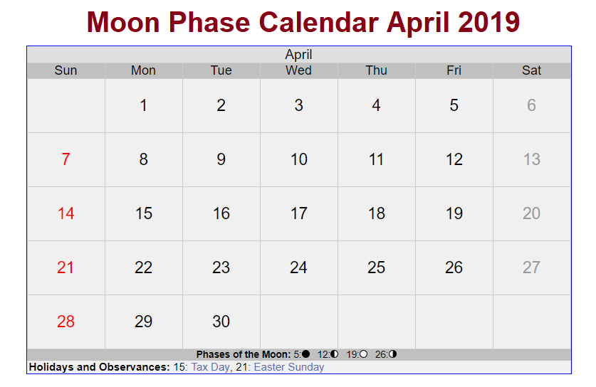 Moon Phases April 2019 Calendar India